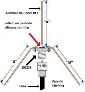 Antena de 1/4 de Onda